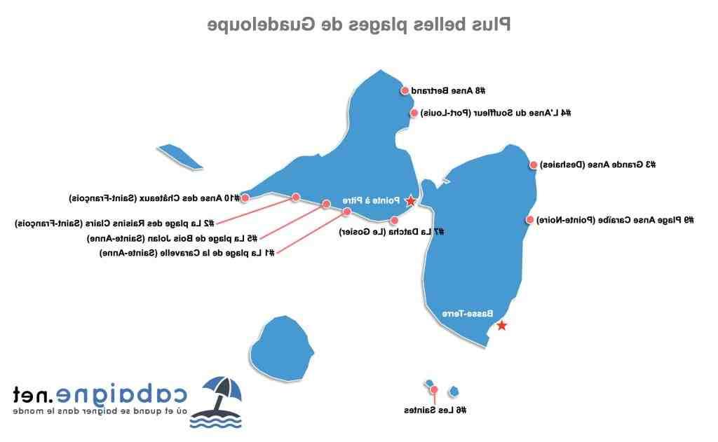 Où ne pas aller en Guadeloupe?